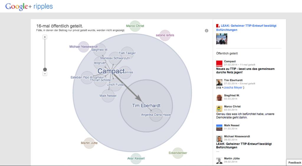 """Google+ zeigt mit """"Ripples"""", wer die eigenen Posts teilt."""
